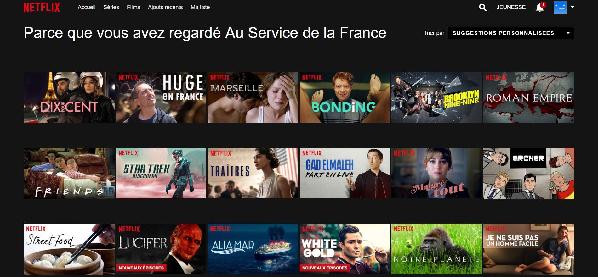 L'algorithme de recommandation de Netflix